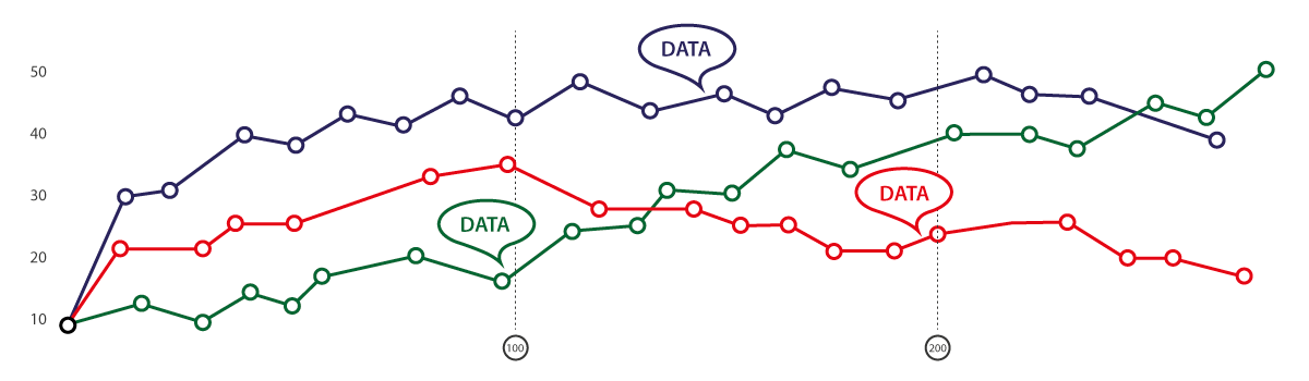 Odběrové diagramy tepla / PROFITHERM CZ