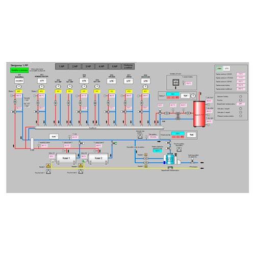 Rekonstrukce topných zdrojů / PROFITHERM CZ
